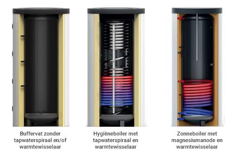 Diverse vaten bij 123-Kaminofen. Van een normaal buffervat voor uw CV tot aan een hygieneboiler. Bij 123-Kaminofen vindt u het allemaal!